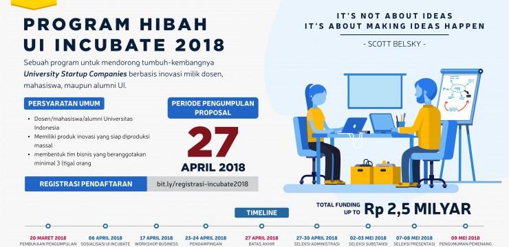 Seleksi UI Incubate 2018